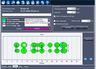 Agilent Technologies, Chromatography Data System Software, Lab Productivity, OpenLAB CDS